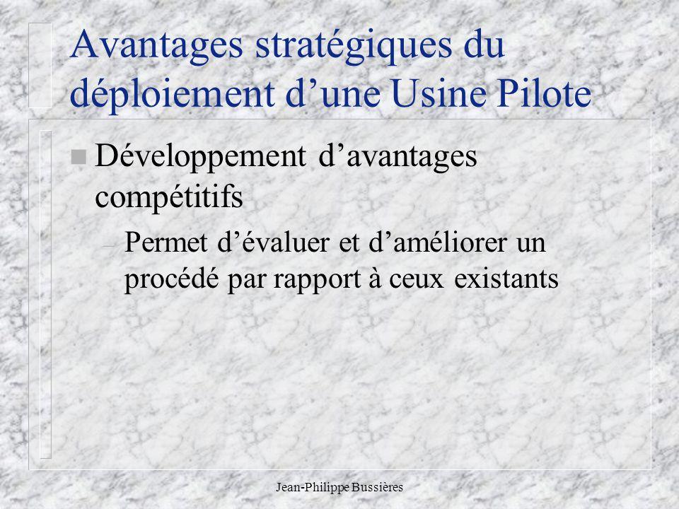 Jean-Philippe Bussières Avantages stratégiques du déploiement dune Usine Pilote n Développement davantages compétitifs – Permet dévaluer et daméliorer un procédé par rapport à ceux existants