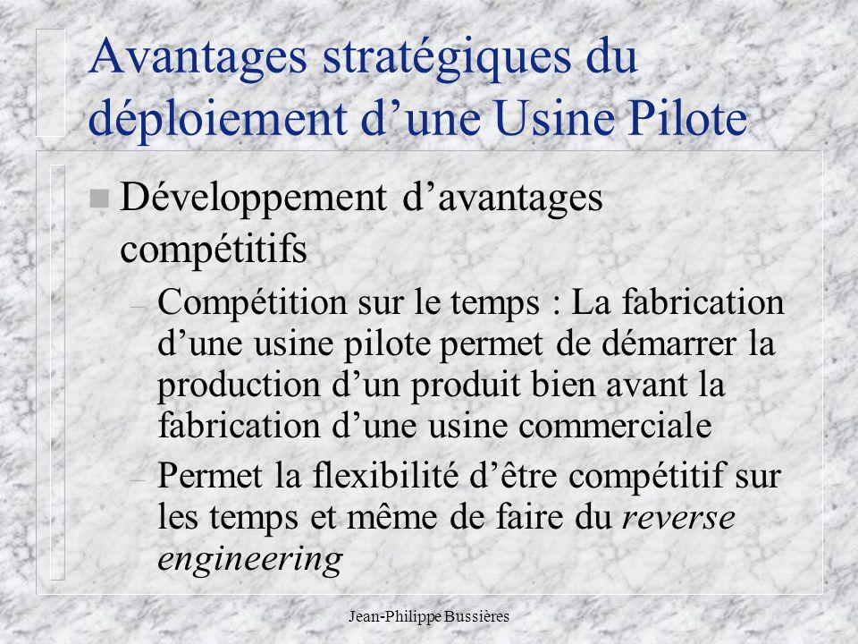 Jean-Philippe Bussières Avantages stratégiques du déploiement dune Usine Pilote n Développement davantages compétitifs – Compétition sur le temps : La