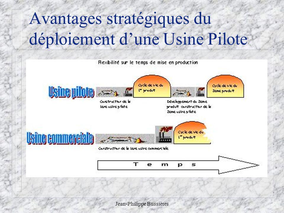 Jean-Philippe Bussières Avantages stratégiques du déploiement dune Usine Pilote