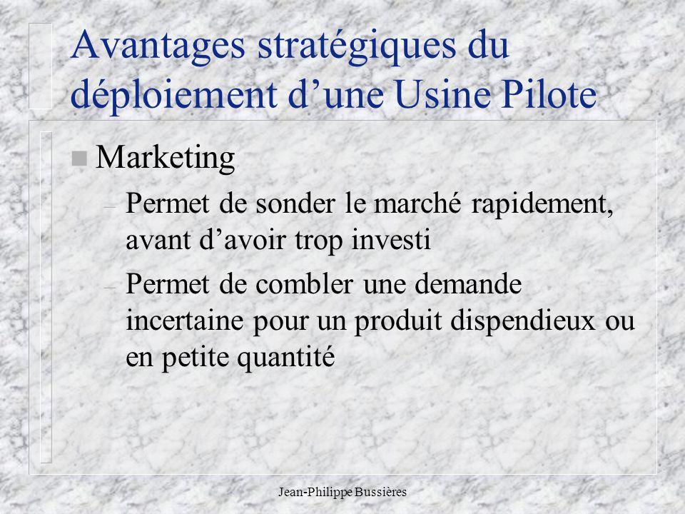 Jean-Philippe Bussières Avantages stratégiques du déploiement dune Usine Pilote n Marketing – Permet de sonder le marché rapidement, avant davoir trop