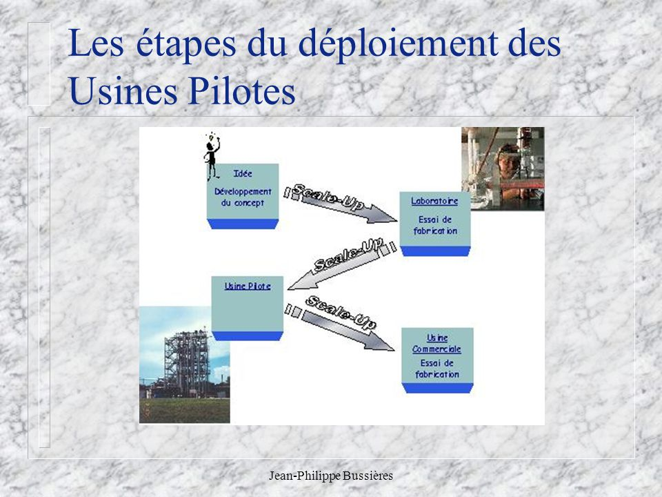 Jean-Philippe Bussières Les étapes du déploiement des Usines Pilotes