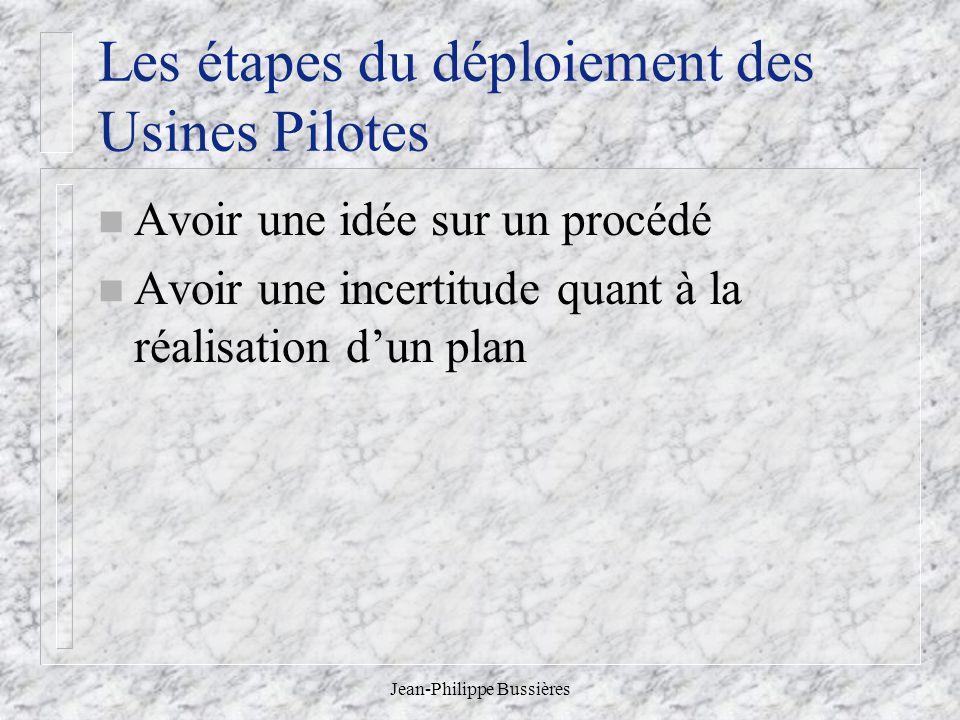 Jean-Philippe Bussières Les étapes du déploiement des Usines Pilotes n Avoir une idée sur un procédé n Avoir une incertitude quant à la réalisation du