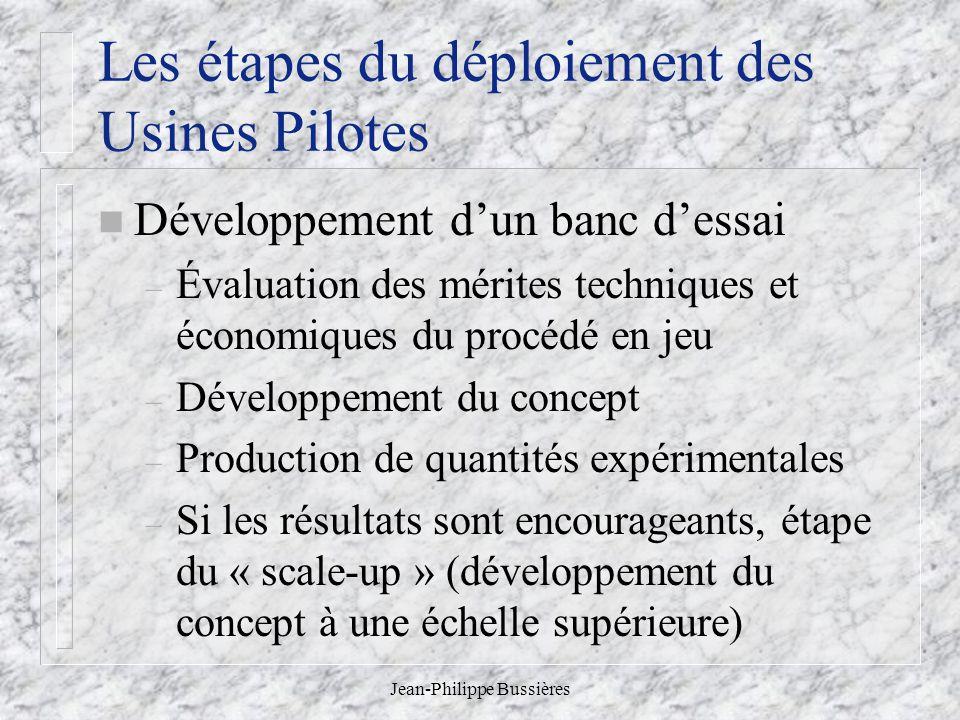 Jean-Philippe Bussières Les étapes du déploiement des Usines Pilotes n Développement dun banc dessai – Évaluation des mérites techniques et économiques du procédé en jeu – Développement du concept – Production de quantités expérimentales – Si les résultats sont encourageants, étape du « scale-up » (développement du concept à une échelle supérieure)