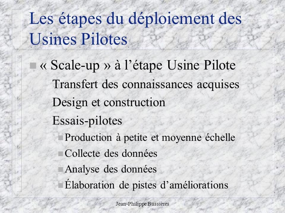 Jean-Philippe Bussières Les étapes du déploiement des Usines Pilotes n « Scale-up » à létape Usine Pilote – Transfert des connaissances acquises – Des