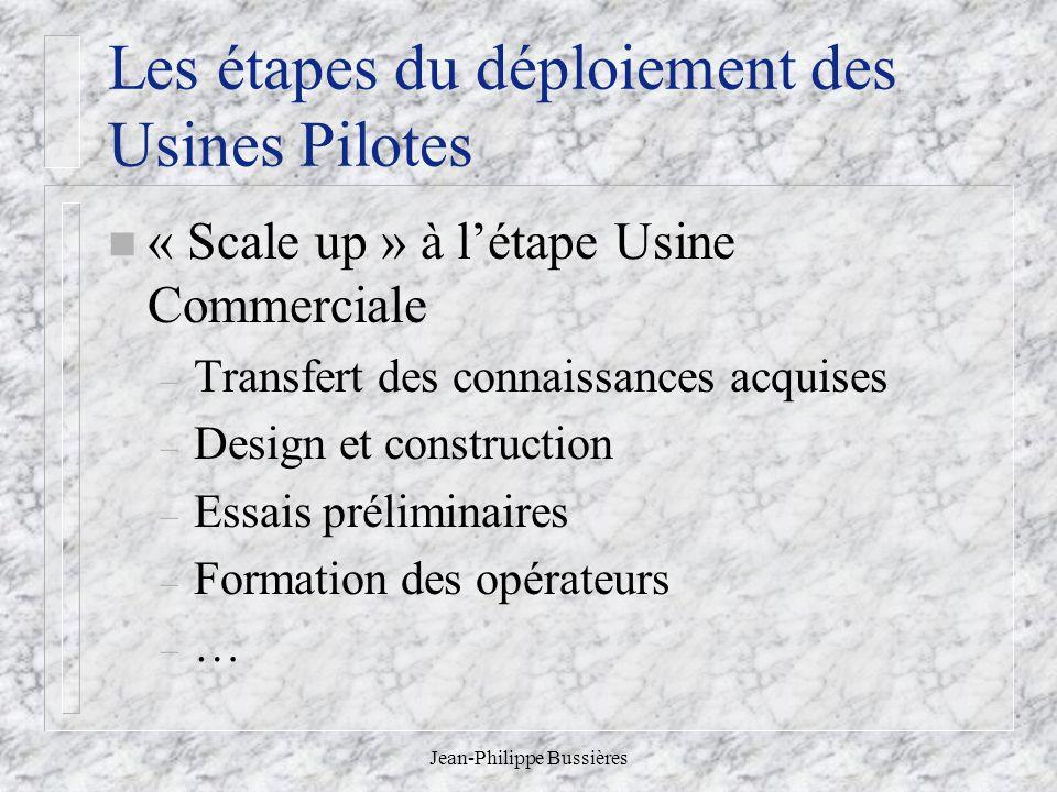 Jean-Philippe Bussières Les étapes du déploiement des Usines Pilotes n « Scale up » à létape Usine Commerciale – Transfert des connaissances acquises – Design et construction – Essais préliminaires – Formation des opérateurs – …