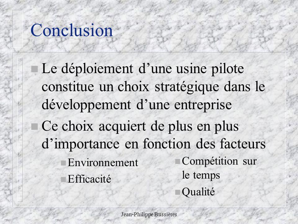 Jean-Philippe Bussières Conclusion n Le déploiement dune usine pilote constitue un choix stratégique dans le développement dune entreprise n Ce choix acquiert de plus en plus dimportance en fonction des facteurs n Environnement n Efficacité n Compétition sur le temps n Qualité