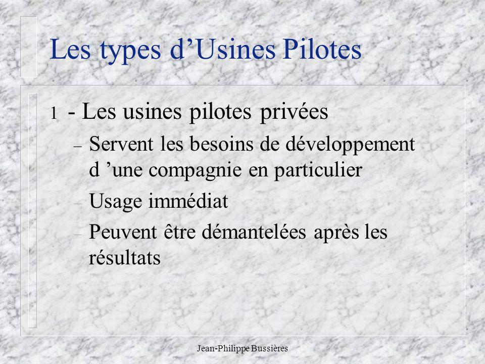Jean-Philippe Bussières Les types dUsines Pilotes 1 - Les usines pilotes privées – Servent les besoins de développement d une compagnie en particulier – Usage immédiat – Peuvent être démantelées après les résultats