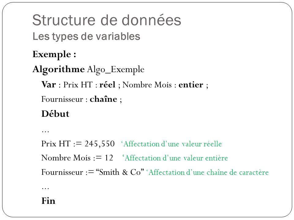 Structure de données Les types de variables Exemple : Algorithme Algo_Exemple Var : Prix HT : réel ; Nombre Mois : entier ; Fournisseur : chaîne ; Déb