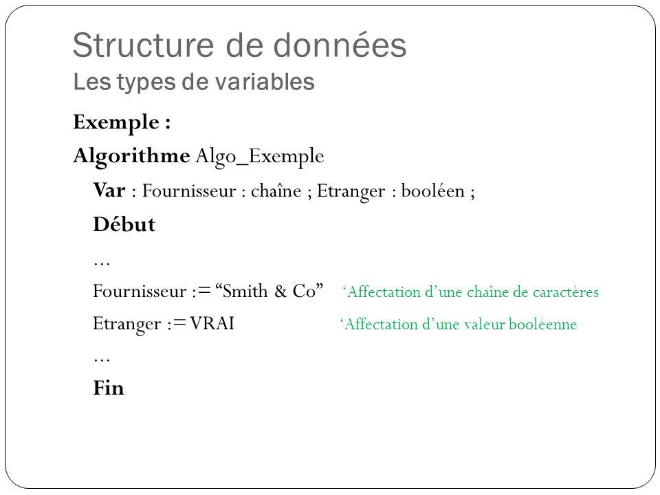 Structure de données Les types de variables Exemple : Algorithme Algo_Exemple Var : Fournisseur : chaîne ; Etranger : booléen ; Début... Fournisseur :