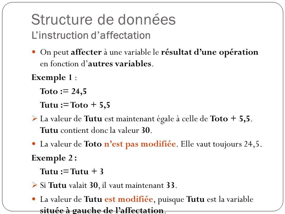 Structure de données Linstruction daffectation On peut affecter à une variable le résultat dune opération en fonction dautres variables. Exemple 1 : T