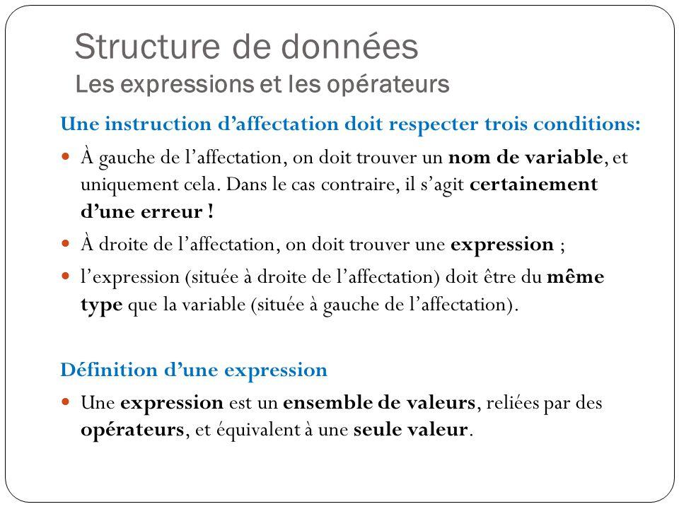 Structure de données Les expressions et les opérateurs Une instruction daffectation doit respecter trois conditions: À gauche de laffectation, on doit