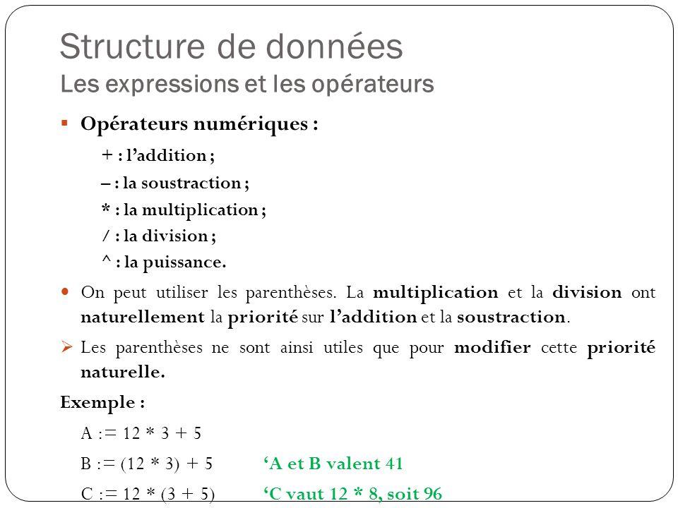 Structure de données Les expressions et les opérateurs Opérateurs numériques : + : laddition ; – : la soustraction ; * : la multiplication ; / : la di