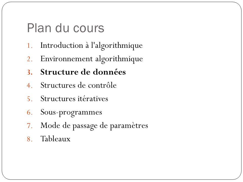 Plan du cours 1. Introduction à l'algorithmique 2. Environnement algorithmique 3. Structure de données 4. Structures de contrôle 5. Structures itérati