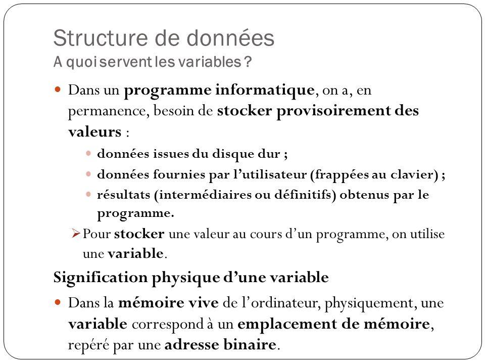 Structure de données Les types de variables En employant une image Une variable est un récipient, que lordinateur va repérer par une étiquette (un nom).