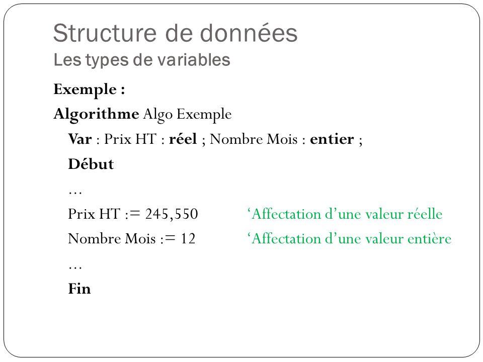 Structure de données Les types de variables Exemple : Algorithme Algo Exemple Var : Prix HT : réel ; Nombre Mois : entier ; Début... Prix HT := 245,55