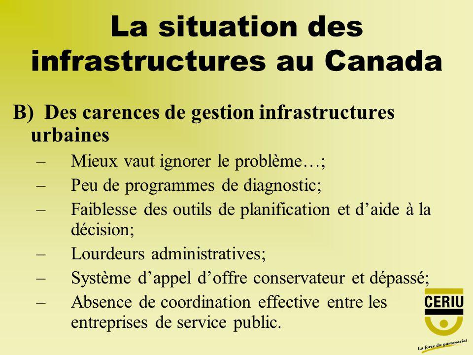 B) Des carences de gestion infrastructures urbaines –Mieux vaut ignorer le problème…; –Peu de programmes de diagnostic; –Faiblesse des outils de plani
