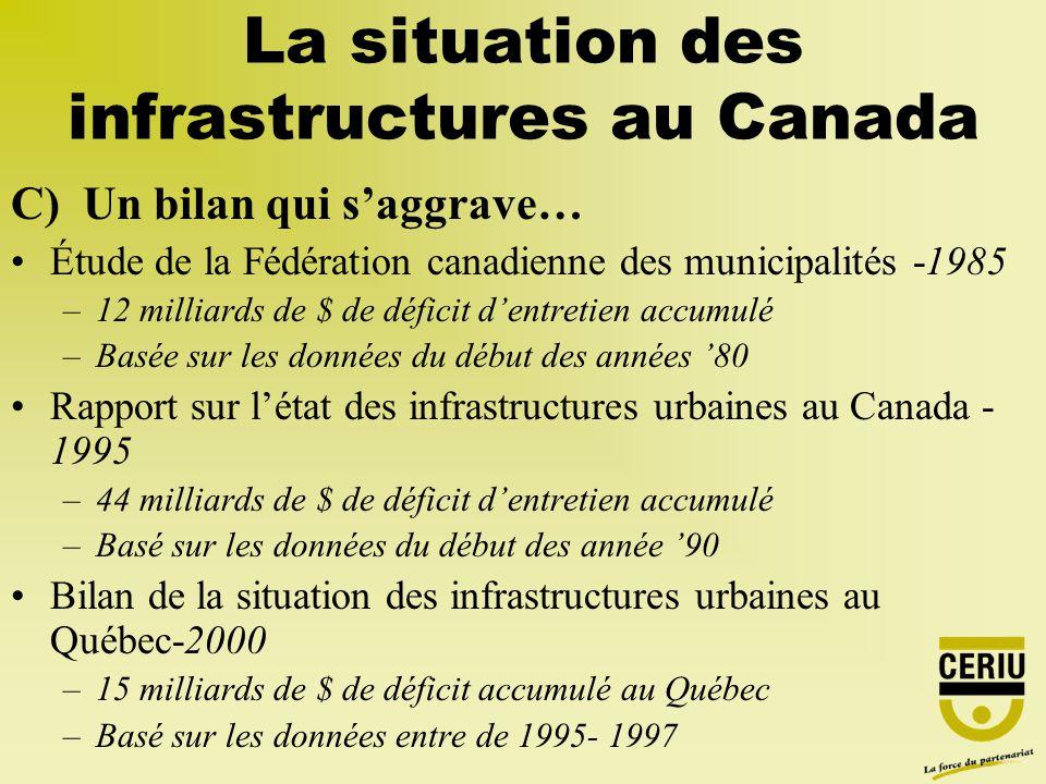 C) Un bilan qui saggrave… Étude de la Fédération canadienne des municipalités -1985 –12 milliards de $ de déficit dentretien accumulé –Basée sur les données du début des années 80 Rapport sur létat des infrastructures urbaines au Canada - 1995 –44 milliards de $ de déficit dentretien accumulé –Basé sur les données du début des année 90 Bilan de la situation des infrastructures urbaines au Québec-2000 –15 milliards de $ de déficit accumulé au Québec –Basé sur les données entre de 1995- 1997 La situation des infrastructures au Canada
