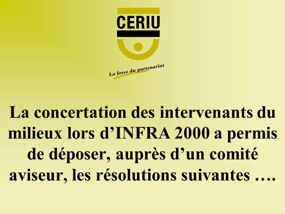 La concertation des intervenants du milieux lors dINFRA 2000 a permis de déposer, auprès dun comité aviseur, les résolutions suivantes ….