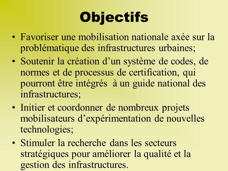 Objectifs Favoriser une mobilisation nationale axée sur la problématique des infrastructures urbaines; Soutenir la création dun système de codes, de n