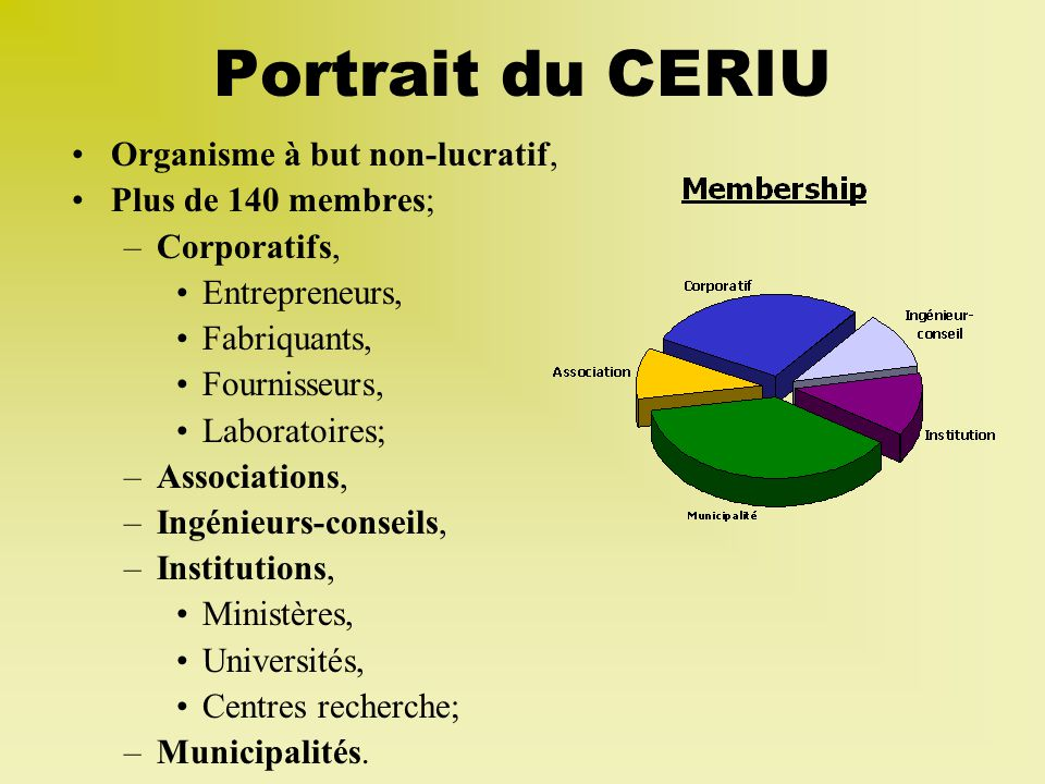 Portrait du CERIU Organisme à but non-lucratif, Plus de 140 membres; –Corporatifs, Entrepreneurs, Fabriquants, Fournisseurs, Laboratoires; –Associatio