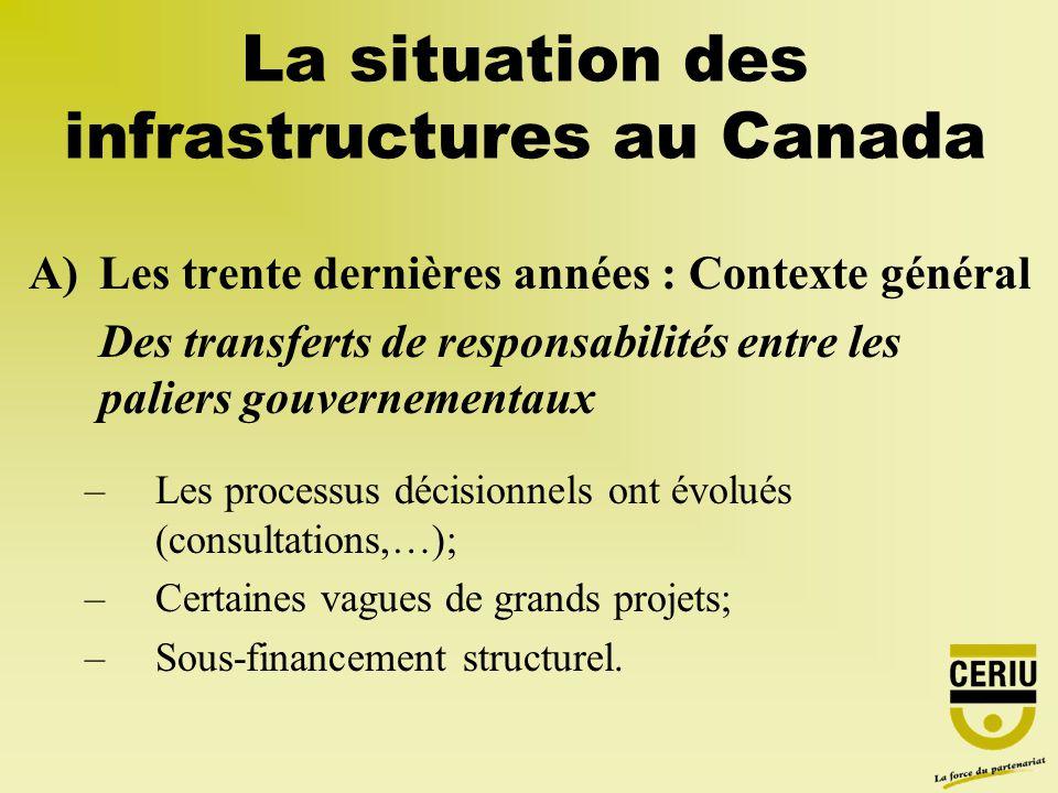 A)Les trente dernières années : Contexte général Des transferts de responsabilités entre les paliers gouvernementaux –Les processus décisionnels ont évolués (consultations,…); –Certaines vagues de grands projets; –Sous-financement structurel.