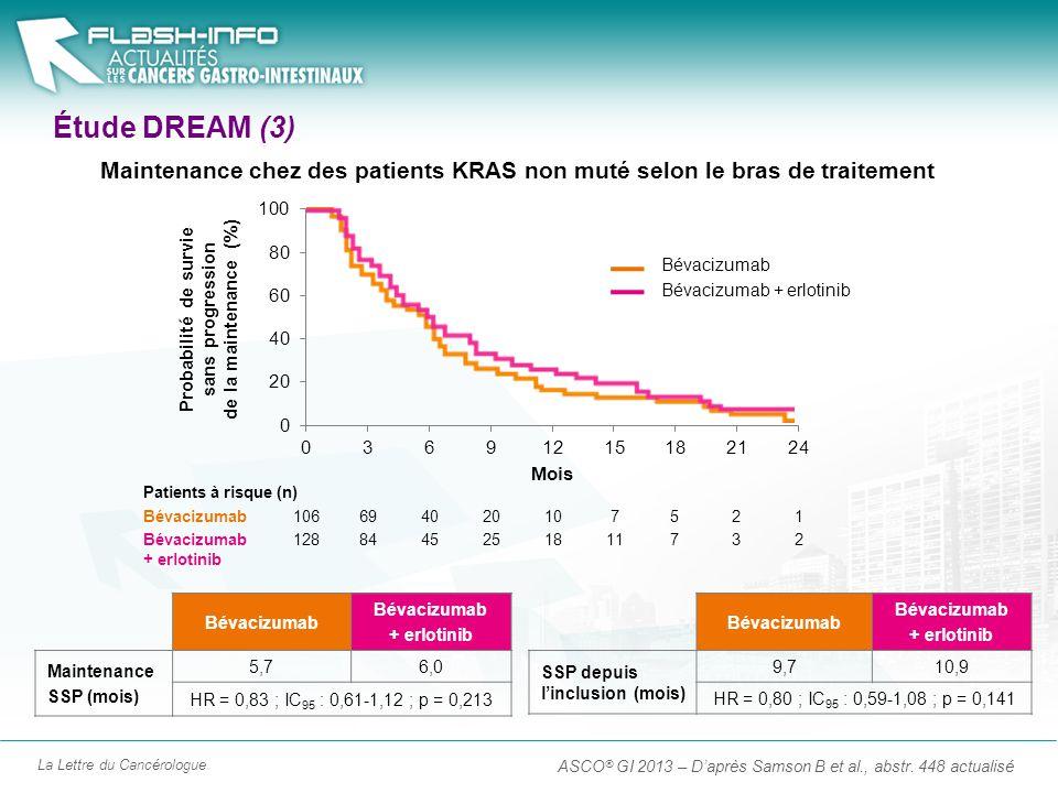 La Lettre du Cancérologue ASCO ® GI 2013 – Daprès Samson B et al., abstr. 448 actualisé Bévacizumab + erlotinib Maintenance SSP (mois) 5,76,0 HR = 0,8