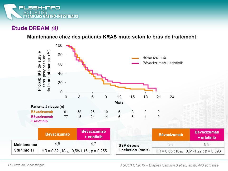 La Lettre du Cancérologue ASCO ® GI 2013 – Daprès Samson B et al., abstr. 448 actualisé Étude DREAM (4) Bévacizumab Bévacizumab + erlotinib Patients à