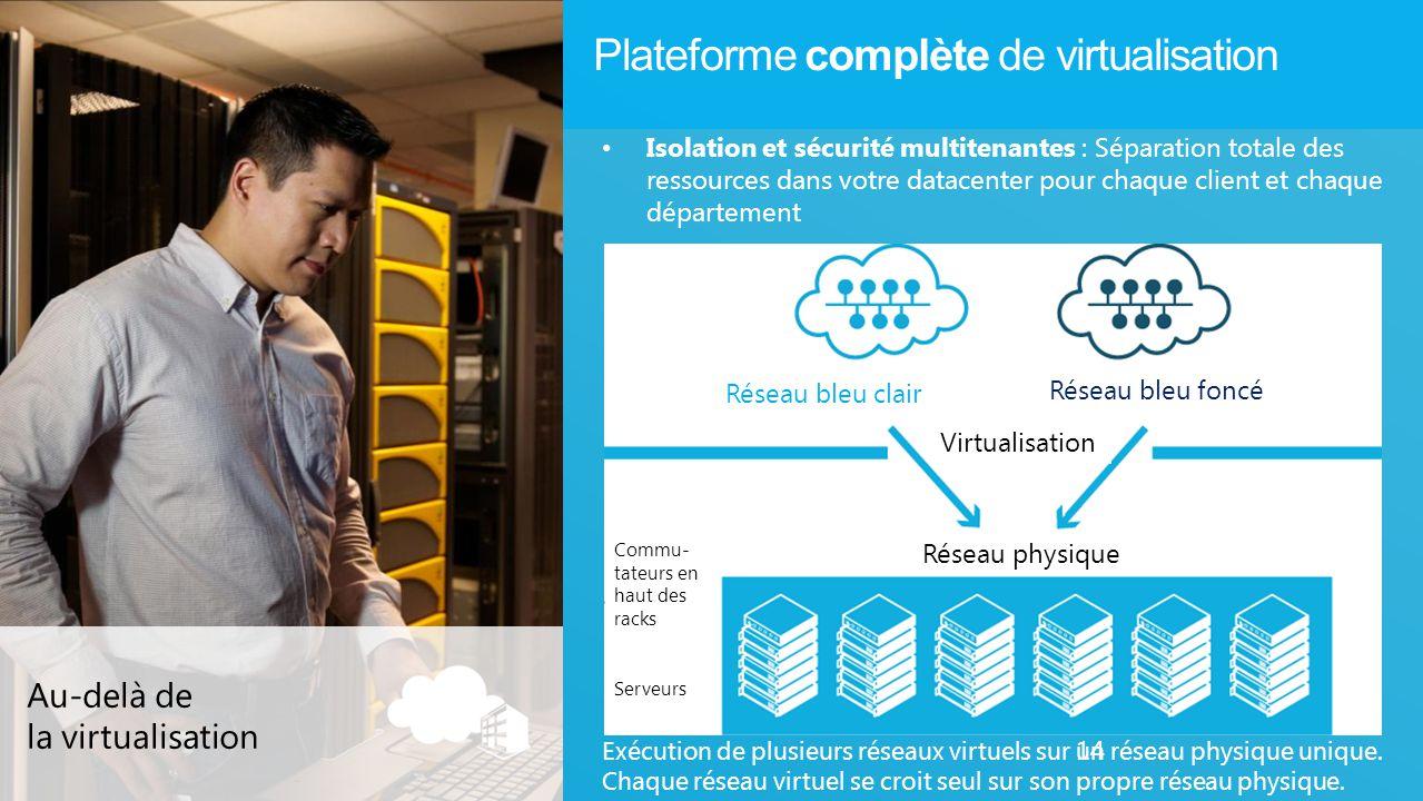 14 Plateforme complète de virtualisation Au-delà de la virtualisation Isolation et sécurité multitenantes : Séparation totale des ressources dans votr