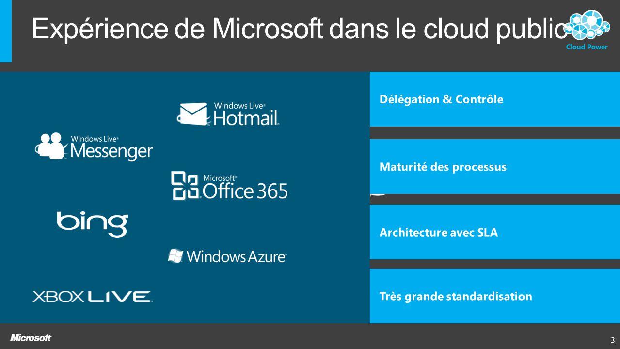 3 Cloud public Expérience de Microsoft dans le cloud public