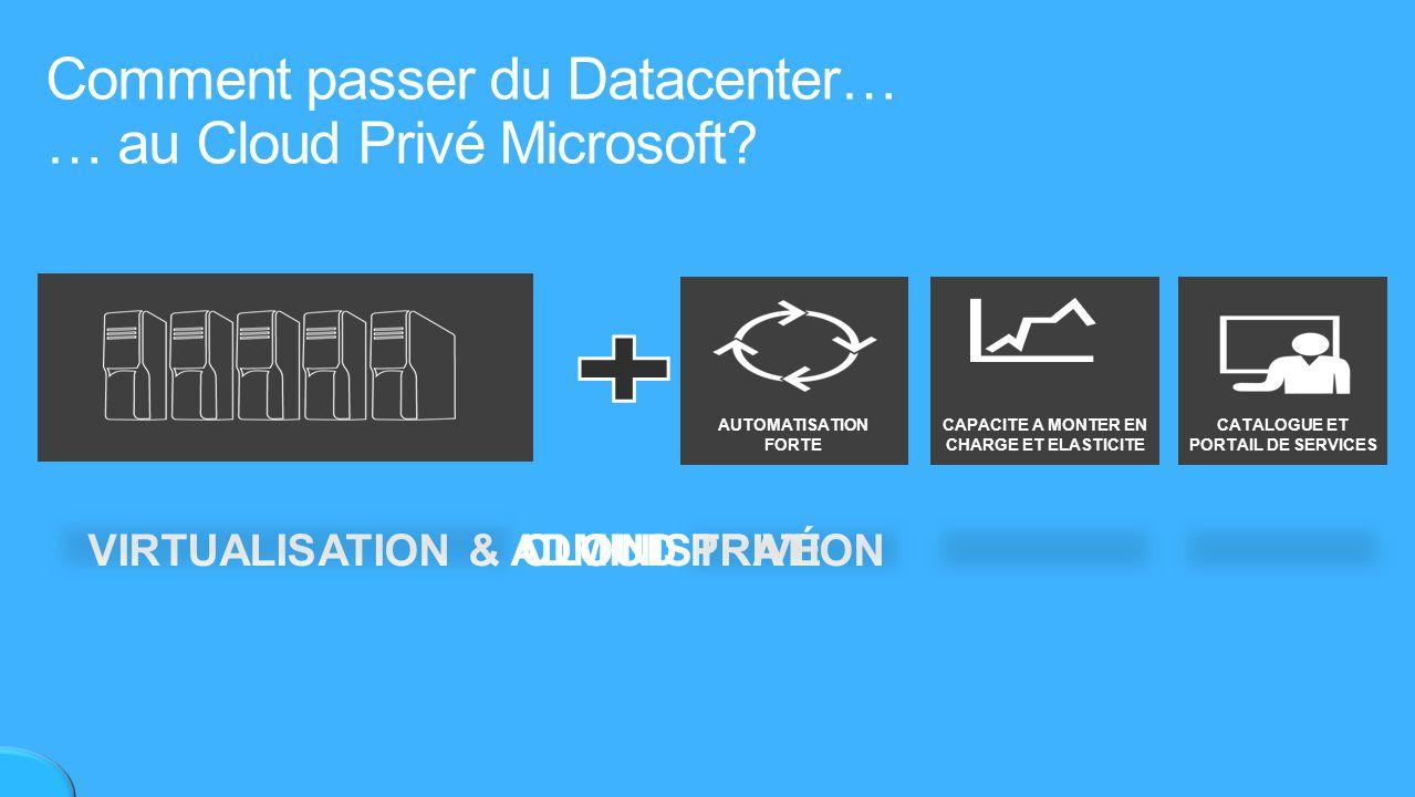 Comment passer du Datacenter… … au Cloud Privé Microsoft? VIRTUALISATION & ADMINISTRATIONCLOUD PRIVÉ