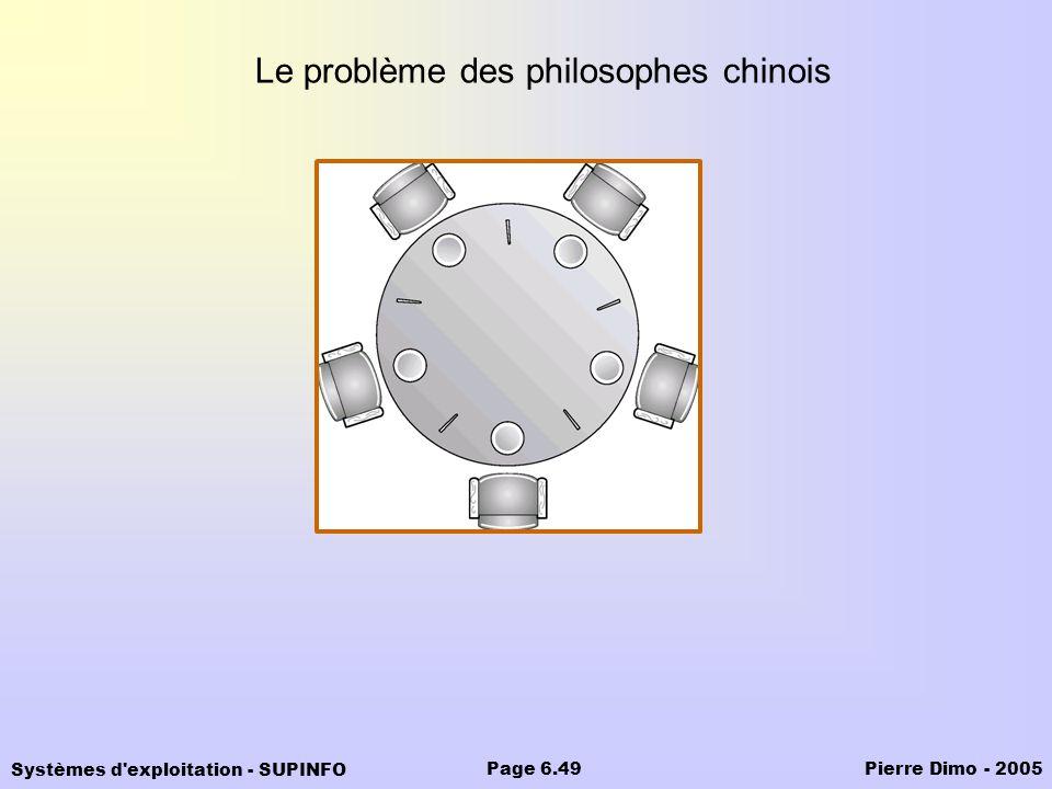 Systèmes d'exploitation - SUPINFO Pierre Dimo - 2005Page 6.49 Le problème des philosophes chinois