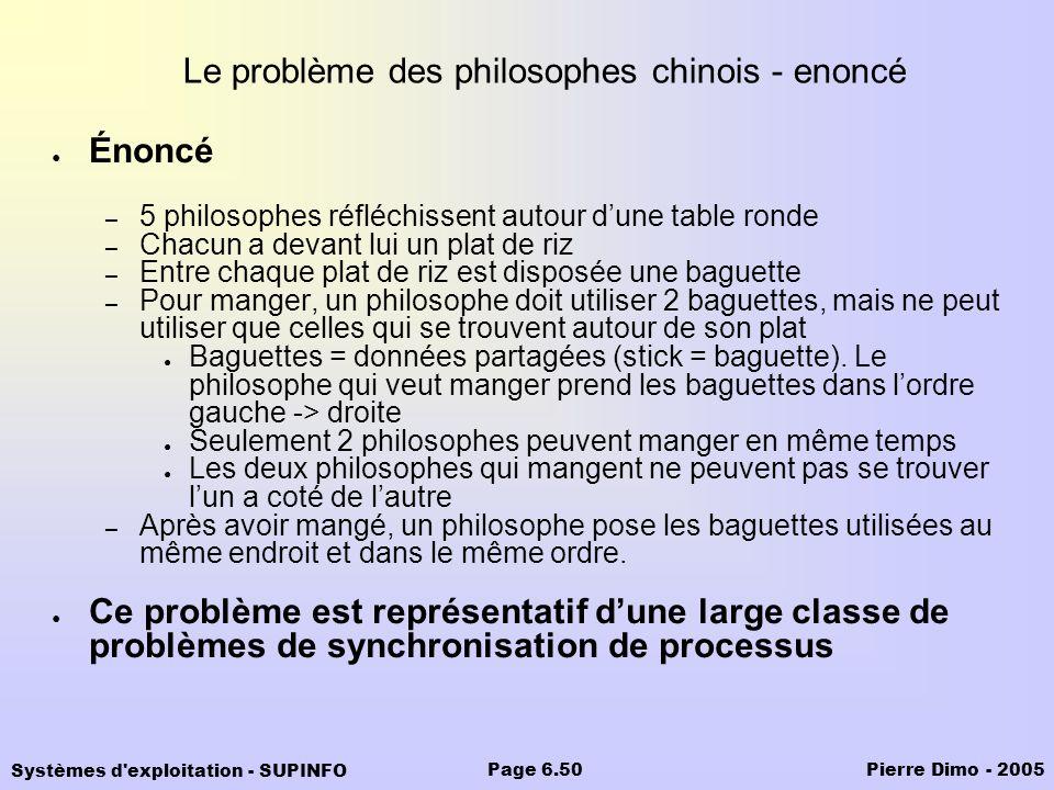 Systèmes d'exploitation - SUPINFO Pierre Dimo - 2005Page 6.50 Le problème des philosophes chinois - enoncé Énoncé – 5 philosophes réfléchissent autour