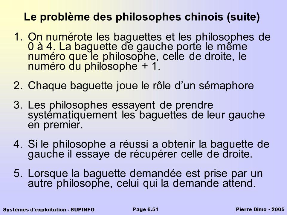 Systèmes d'exploitation - SUPINFO Pierre Dimo - 2005Page 6.51 Le problème des philosophes chinois (suite) 1.On numérote les baguettes et les philosoph