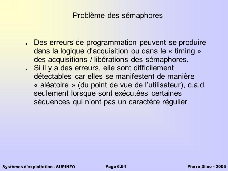 Systèmes d'exploitation - SUPINFO Pierre Dimo - 2005Page 6.54 Problème des sémaphores Des erreurs de programmation peuvent se produire dans la logique
