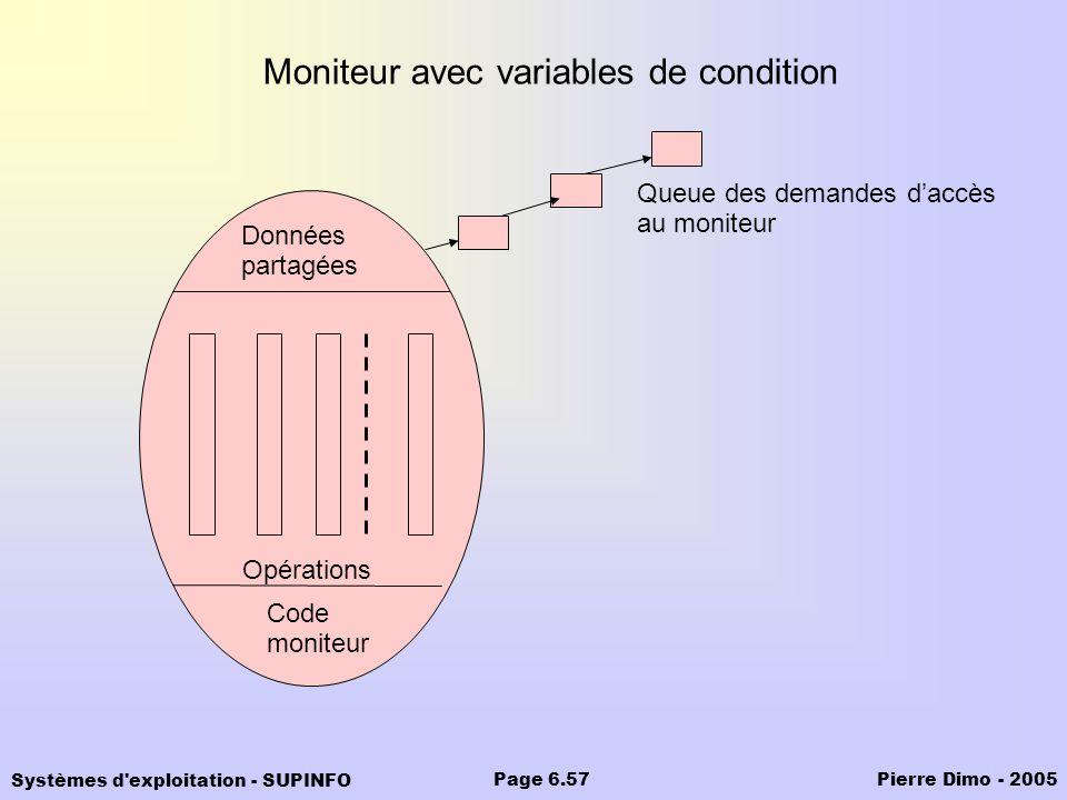 Systèmes d'exploitation - SUPINFO Pierre Dimo - 2005Page 6.57 Moniteur avec variables de condition Queue des demandes daccès au moniteur Données parta