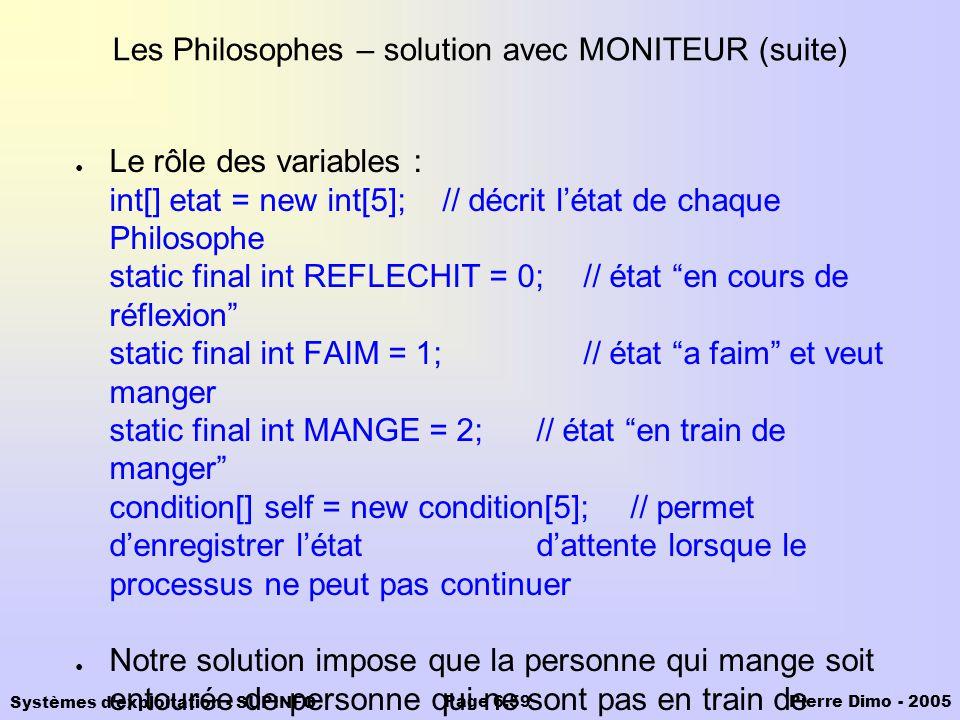 Systèmes d'exploitation - SUPINFO Pierre Dimo - 2005Page 6.59 Les Philosophes – solution avec MONITEUR (suite) Le rôle des variables : int[] etat = ne