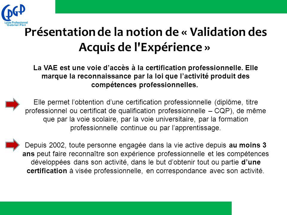 Présentation de la notion de « Validation des Acquis de l'Expérience » La VAE est une voie daccès à la certification professionnelle. Elle marque la r