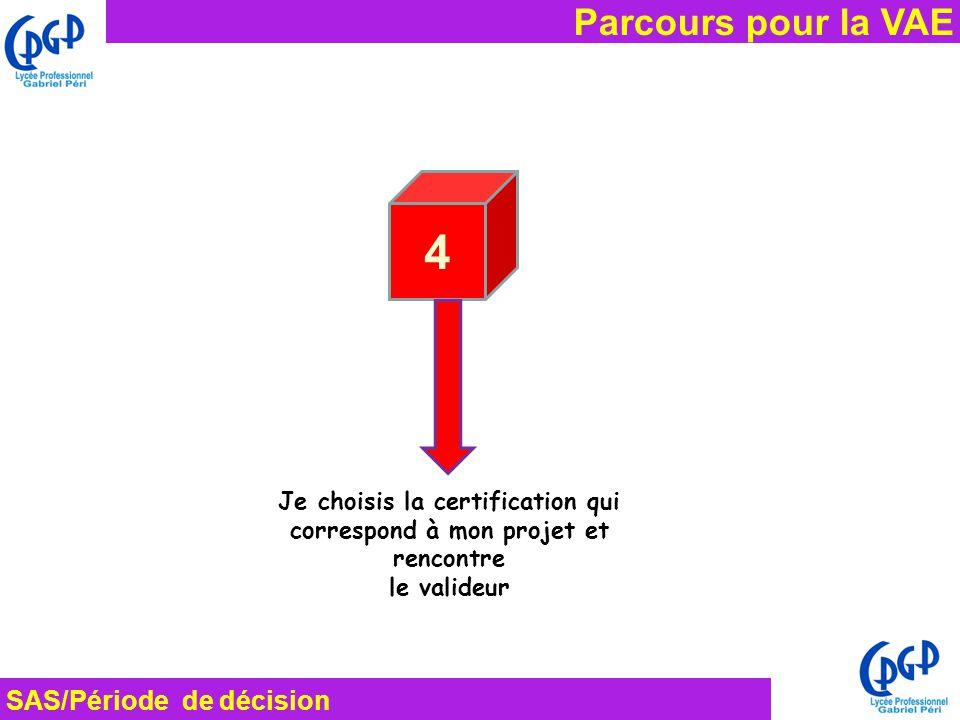 Parcours pour la VAE SAS/Période de décision 4 Je choisis la certification qui correspond à mon projet et rencontre le valideur