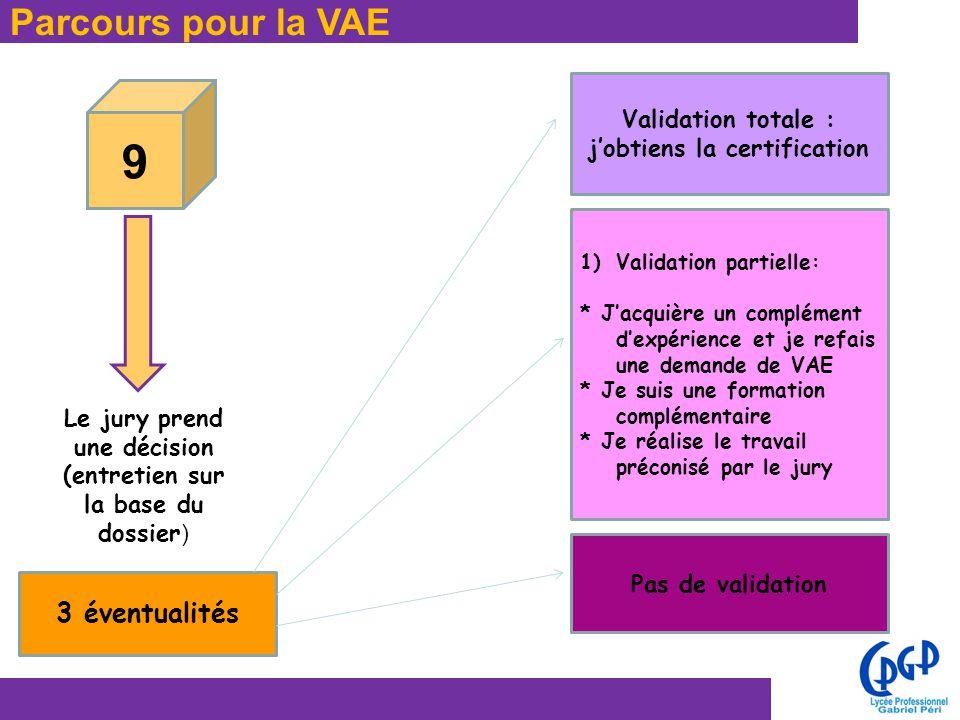 Parcours pour la VAE 9 Le jury prend une décision (entretien sur la base du dossier ) 3 éventualités Validation totale : jobtiens la certification 1)V