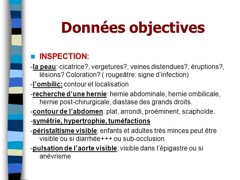 Données objectives INSPECTION: -la peau: cicatrice?, vergetures?, veines distendues?, éruptions?, lésions.