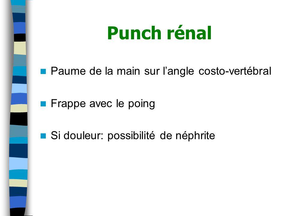 Punch rénal Paume de la main sur langle costo-vertébral Frappe avec le poing Si douleur: possibilité de néphrite