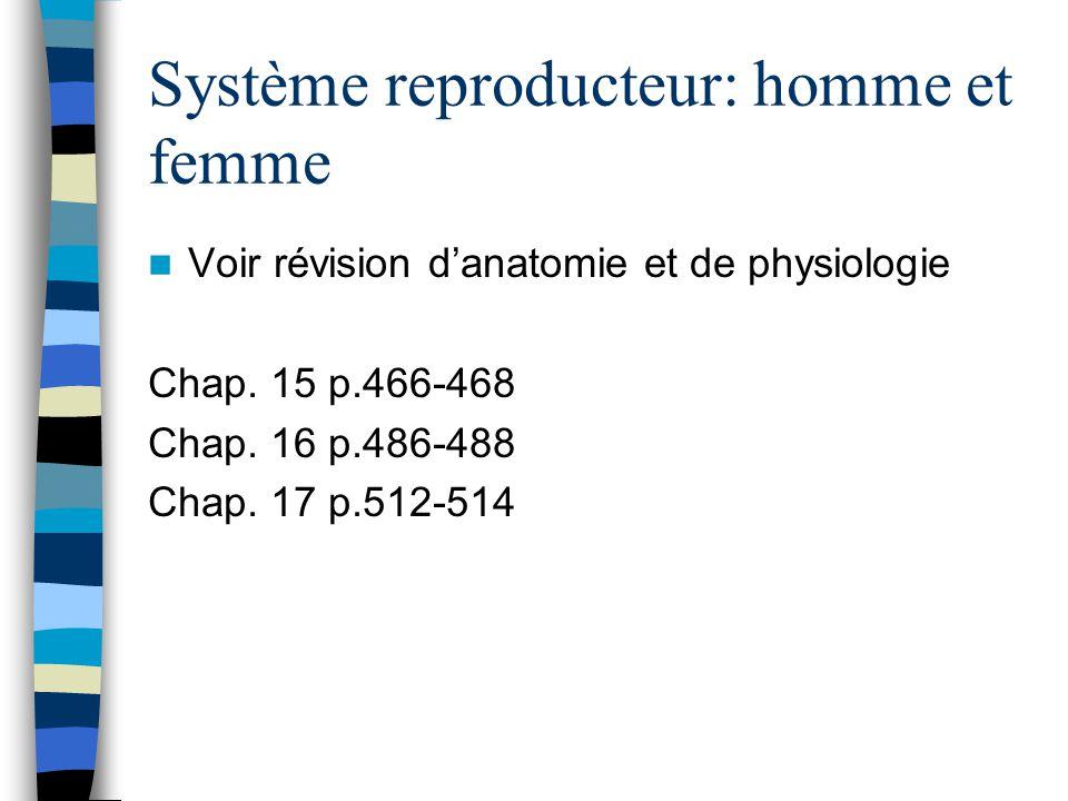 Système reproducteur: homme et femme Voir révision danatomie et de physiologie Chap.
