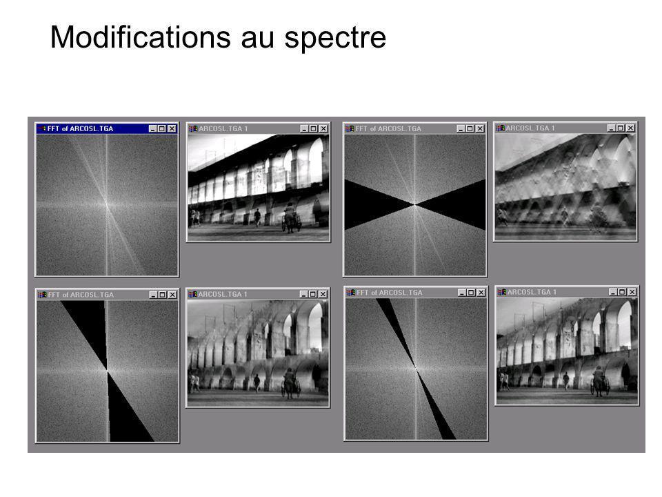 Modifications au spectre