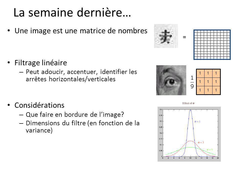 La semaine dernière… Une image est une matrice de nombres Filtrage linéaire – Peut adoucir, accentuer, identifier les arrêtes horizontales/verticales