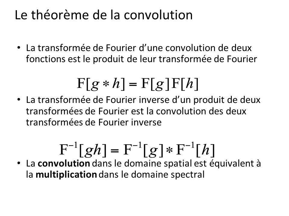 Le théorème de la convolution La transformée de Fourier dune convolution de deux fonctions est le produit de leur transformée de Fourier La transformé