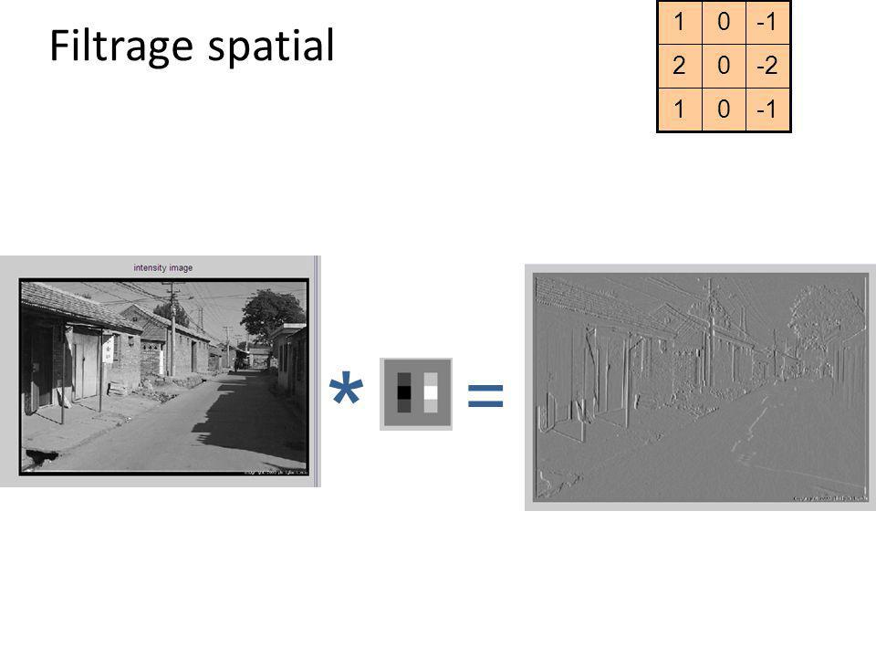 Filtrage spatial 01 -202 01 * =
