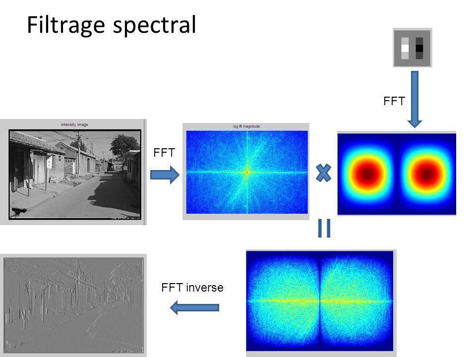 Filtrage spectral FFT FFT inverse =