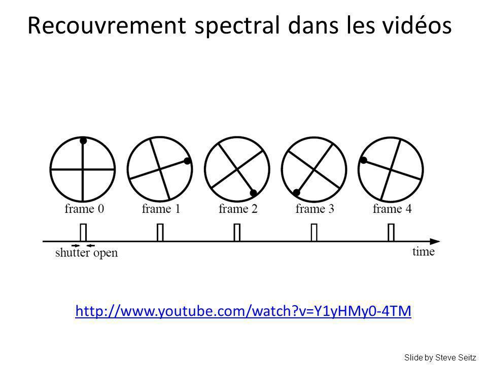 Recouvrement spectral dans les vidéos Slide by Steve Seitz http://www.youtube.com/watch?v=Y1yHMy0-4TM