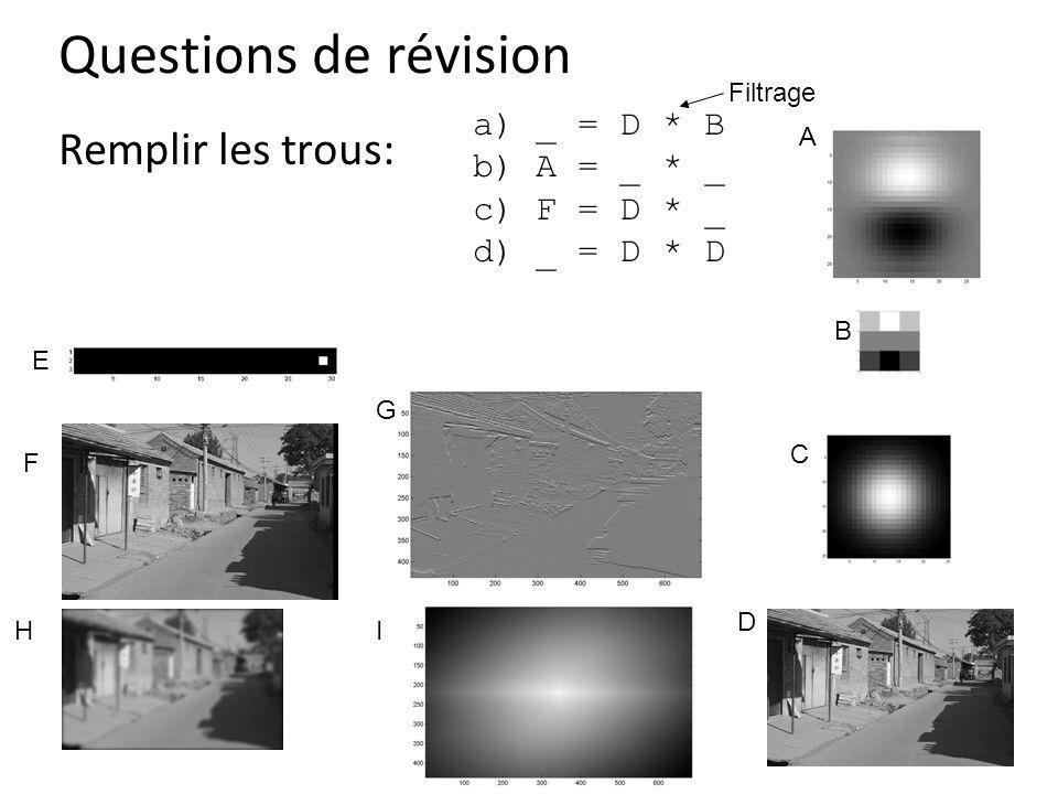 Échantillonner avec filtrage G 1/4G 1/8Gaussian 1/2 Slide by Steve Seitz