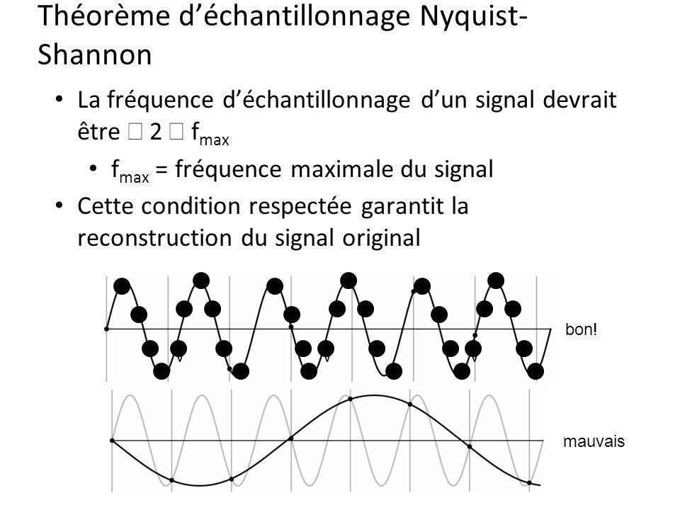 La fréquence déchantillonnage dun signal devrait être 2 f max f max = fréquence maximale du signal Cette condition respectée garantit la reconstructio